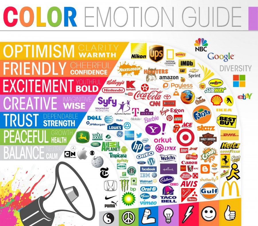 colour and emotions in marketing Opinions expressed by entrepreneur contributors are their own it is important to appeal to consumers' emotions when crafting marketing messages.