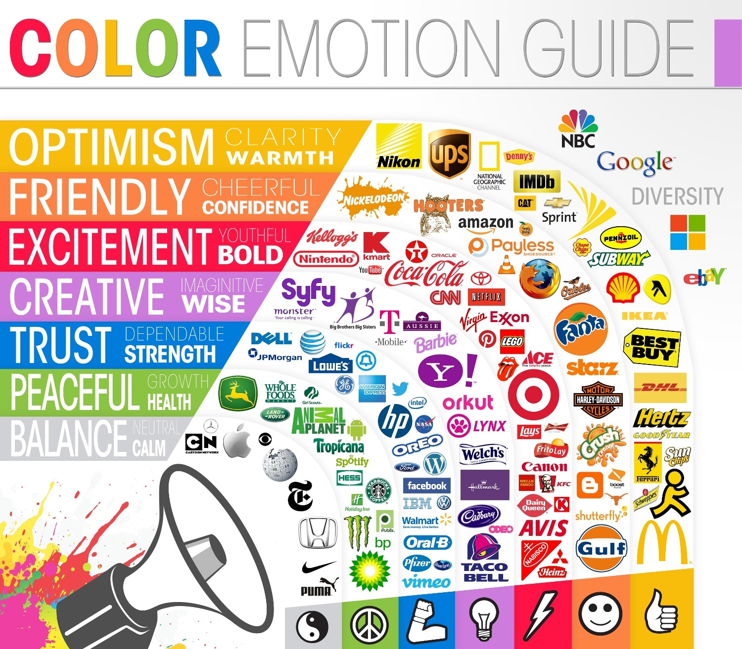 Brands by colour association.
