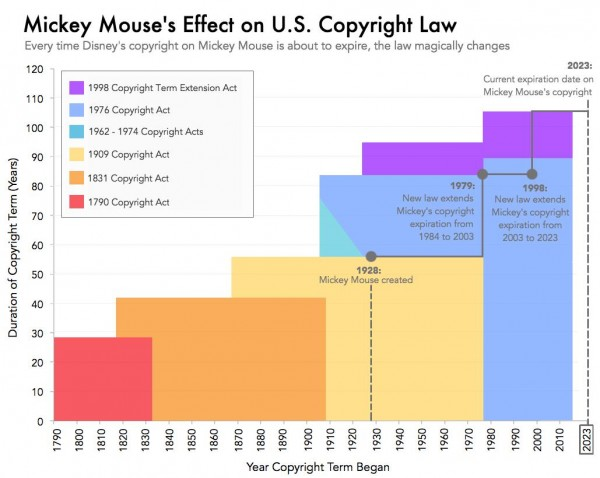 Mouse vs. Law